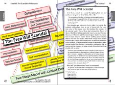 Essay free will van inwagen